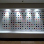 Damien Hirst The Complete Spot Paintings
