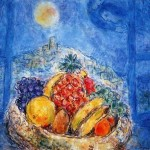 Fruit Bowl Marc Chagall Oil Painting Reproduction For Sale