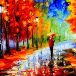 Introduction Different Types Painting Styles