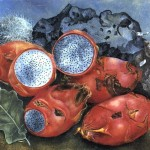 Kahlo Art Reproduction Oil Paintings