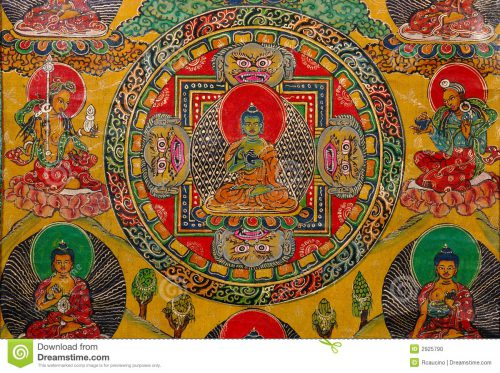 Buddhist Painting Processions