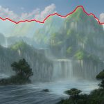 Learning Concept Art Matte Painting