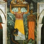 Reading Comprehension Esl Students Diego Rivera People