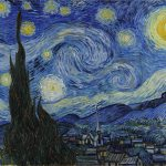 Most Famous Paintings All Times